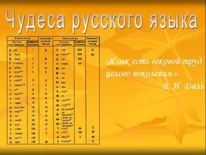 Презентация по русскому языку - Чудеса русского языка