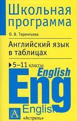 Английский язык в таблицах, 5-11 класс, Справочные материалы, Терентьева О.В., 2013