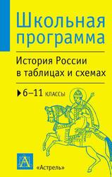История России в таблицах, 6-11 класс, Справочные материалы, Баранов П.А., 2011