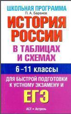 История России в таблицах и схемах, 6-11 классы, Справочные материалы, Баранов П.А., 2014