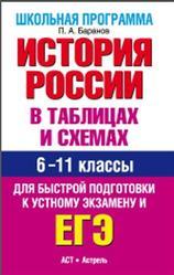 История России в таблицах и схемах, 6-11 класс, Справочные материалы, Баранов П.А., 2014