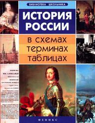 История России в схемах, терминах, таблицах, Нагаева Г., 2015