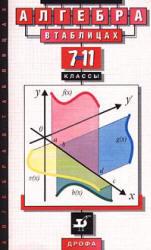 Алгебра в таблицах - 7-11 классы - Справочное пособие - Звавич Л.И., Рязановский А.Р.