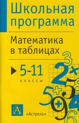 Математика в таблицах, 5-11 класс, Справочные материалы, 2011