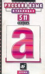 Русский язык в таблицах, 5-11 классы, Справочное пособие, Гольдин З.Д., Светлышева В.Н., 2003
